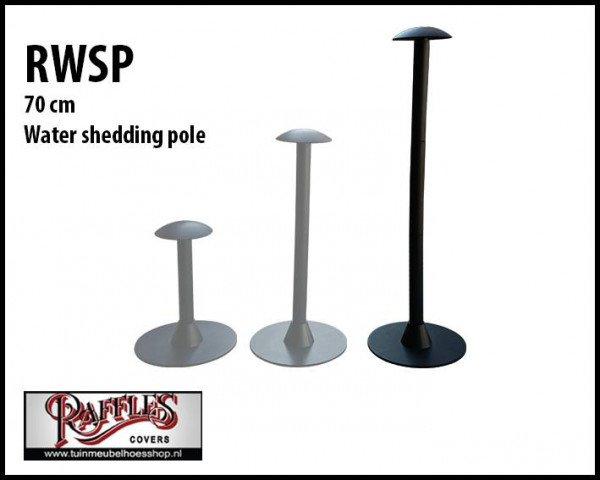 Raffles Water Shedding Pole - Paketangebot